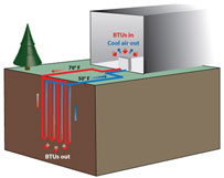 Geothermal-Heat-Pump-