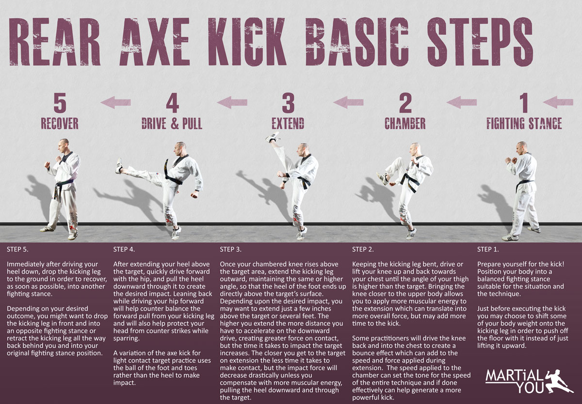 Axe Kicking Guide Poster 1200x833